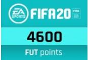 FIFA 20 - 4600 FUT Points ES PS4 CD Key