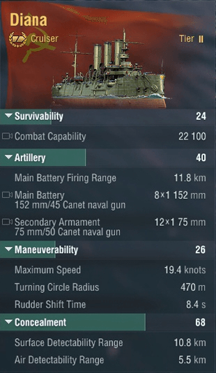 world of tanks cheat codes