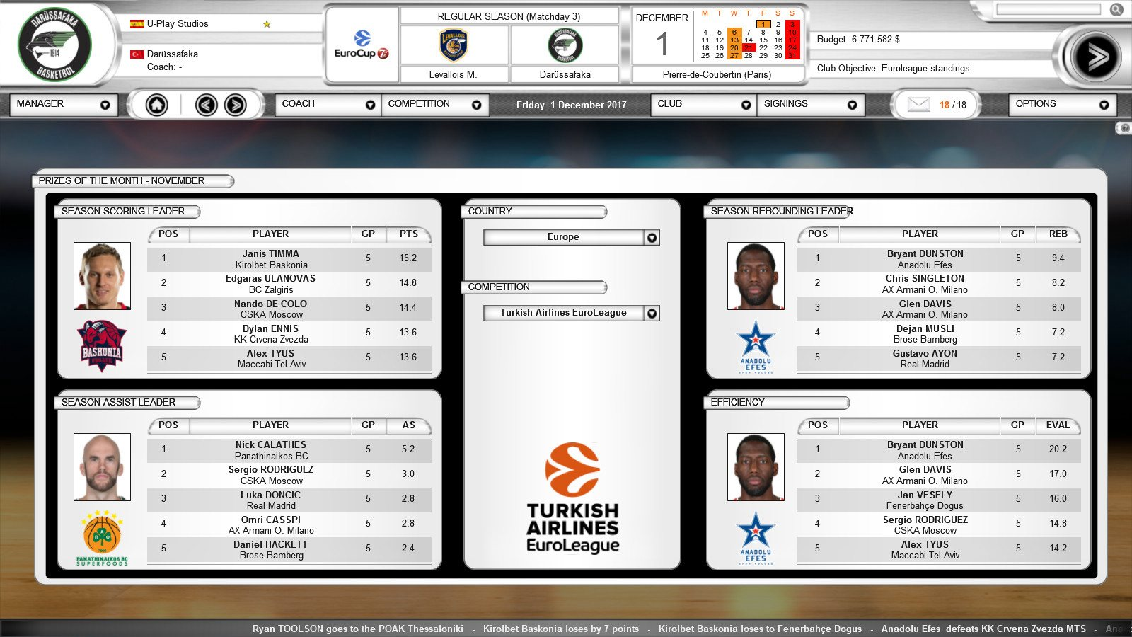 International Basketball Manager Steam Cd Key Bei Kinguin Kaufen