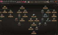 Hearts of Iron IV: Mobilization Pack Steam CD Key