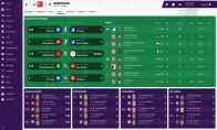 Football Manager 2019 NA Steam Altergift