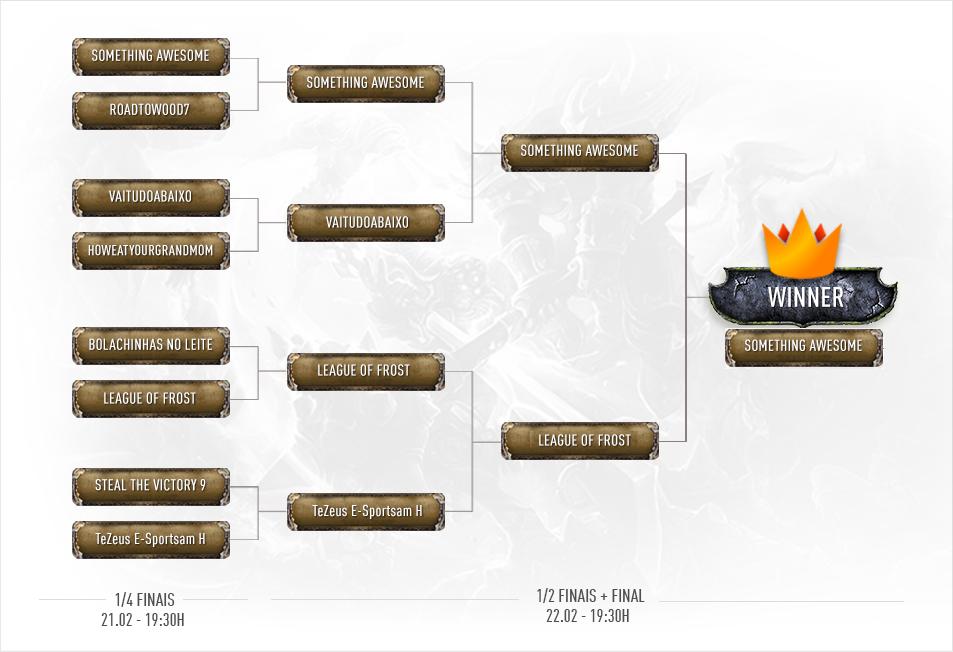 Vencedor torneio kinguin lol